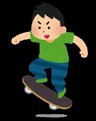 スケートボードの実況がフジ倉田アナの理由はなぜ?NHKで放送7月25日