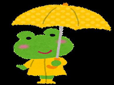 カエル 天気予報 英語表記 修正方法 日本語に直す 不具合 スマホ 設定